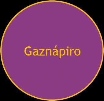 Gaznápiro